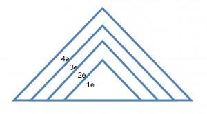 De vierde dimensie van Bagy
